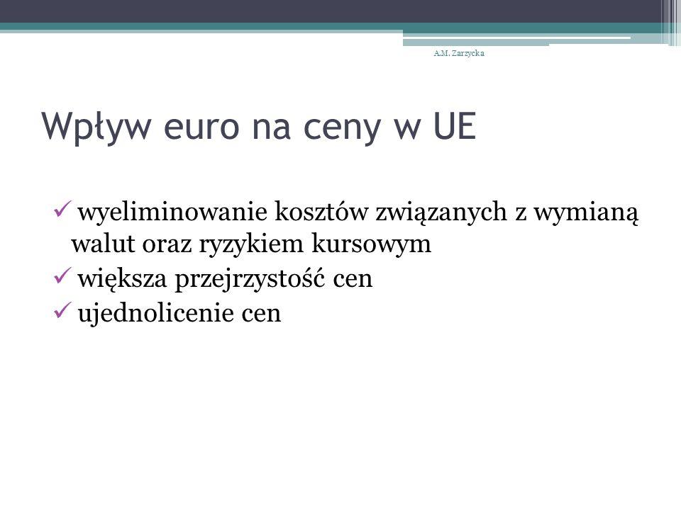 Wpływ euro na ceny w UE wyeliminowanie kosztów związanych z wymianą walut oraz ryzykiem kursowym większa przejrzystość cen ujednolicenie cen A.M. Zarz