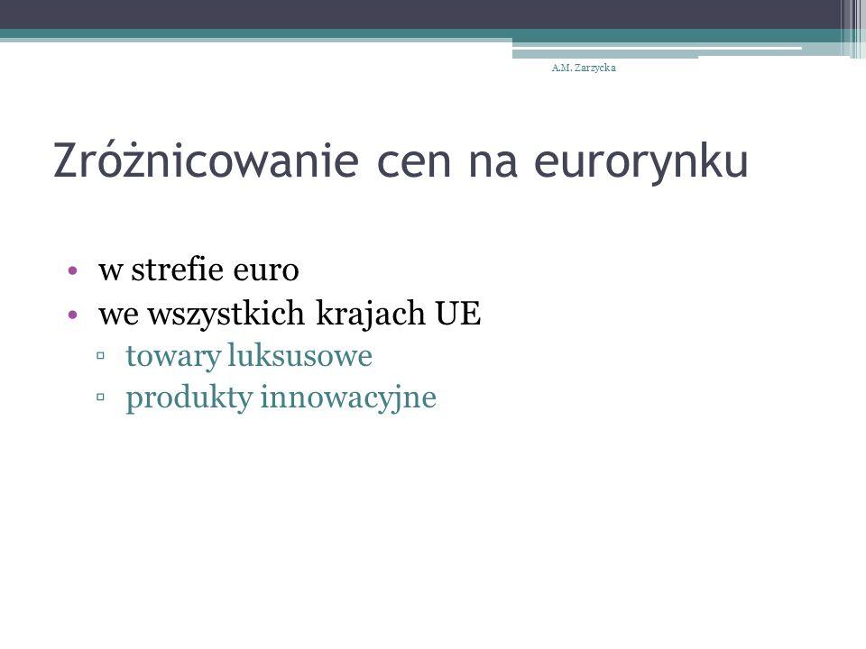 Zróżnicowanie cen na eurorynku w strefie euro we wszystkich krajach UE ▫ towary luksusowe ▫ produkty innowacyjne A.M. Zarzycka