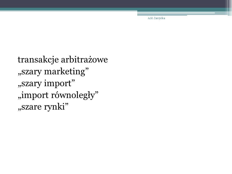 """transakcje arbitrażowe """"szary marketing"""" """"szary import"""" """"import równoległy"""" """"szare rynki"""" A.M. Zarzycka"""