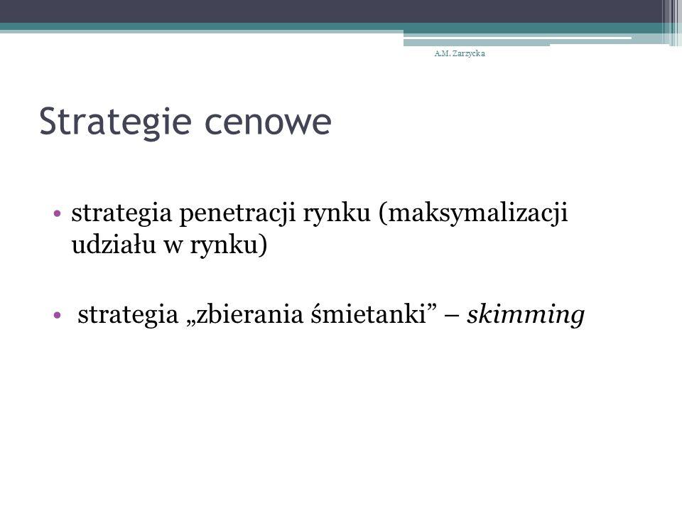 """Strategie cenowe strategia penetracji rynku (maksymalizacji udziału w rynku) strategia """"zbierania śmietanki"""" – skimming A.M. Zarzycka"""