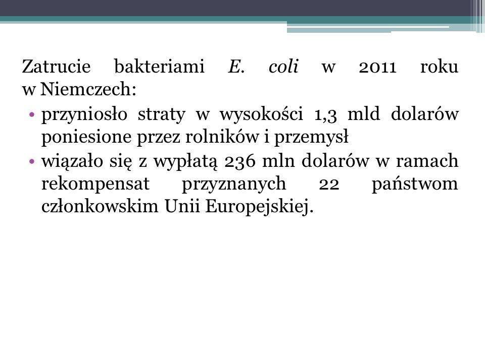 Zatrucie bakteriami E.