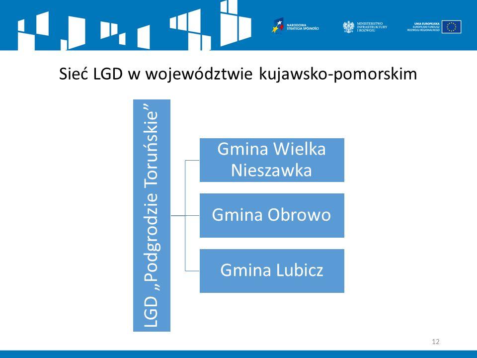 """Sieć LGD w województwie kujawsko-pomorskim 12 LGD """"Podgrodzie Toruńskie"""" Gmina Wielka Nieszawka Gmina Obrowo Gmina Lubicz"""