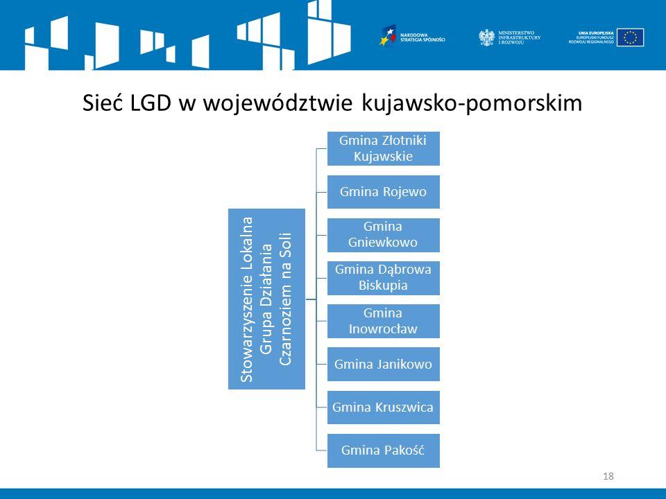 Sieć LGD w województwie kujawsko-pomorskim Stowarzyszenie Lokalna Grupa Działania Czarnoziem na Soli Gmina Złotniki Kujawskie Gmina Rojewo Gmina Gniew