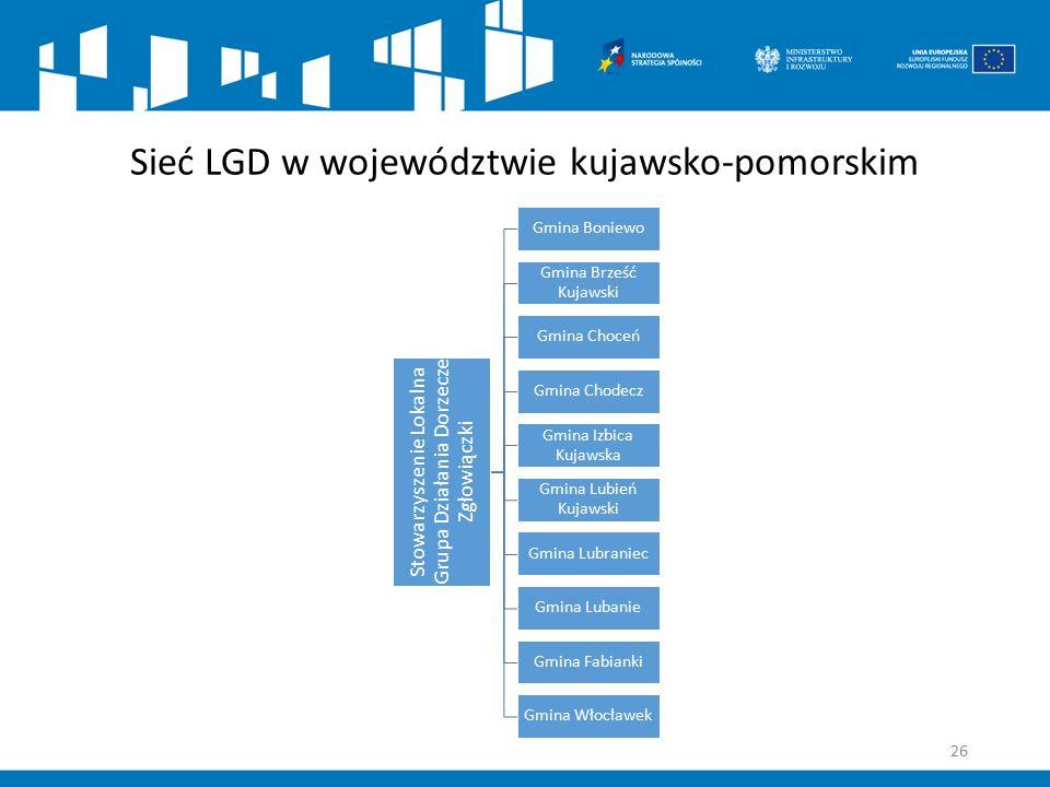 Sieć LGD w województwie kujawsko-pomorskim Stowarzyszenie Lokalna Grupa Działania Dorzecze Zgłowiączki Gmina Boniewo Gmina Brześć Kujawski Gmina Choce