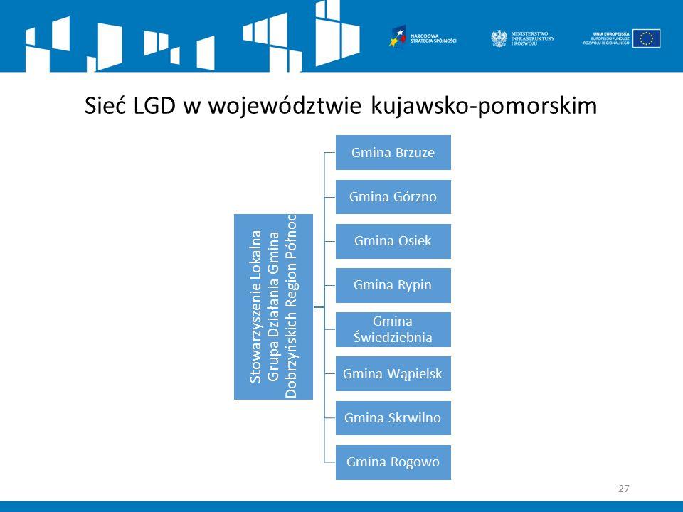 Sieć LGD w województwie kujawsko-pomorskim Stowarzyszenie Lokalna Grupa Działania Gmina Dobrzyńskich Region Północ Gmina Brzuze Gmina Górzno Gmina Osi