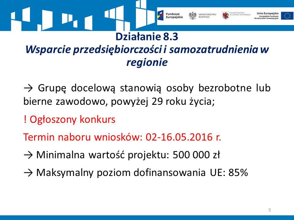 Działanie 8.3 Wsparcie przedsiębiorczości i samozatrudnienia w regionie 1.