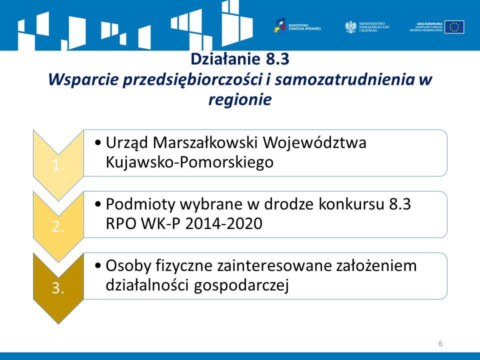 Działanie 8.3 Wsparcie przedsiębiorczości i samozatrudnienia w regionie 7 Osoba ubiegająca się o dotację na rozpoczęcie działalności otrzyma: Wsparcie szkoleniowe przygotowujące do rozpoczęcia prowadzenia działalności gospodarczej Dotację na rozpoczęcie działalności gospodarczej Wsparcie pomostowe obejmujące szkolenia, asystenturę oraz wsparcie finansowe