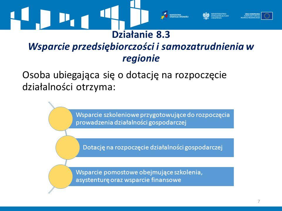 Działanie 8.3 Wsparcie przedsiębiorczości i samozatrudnienia w regionie 7 Osoba ubiegająca się o dotację na rozpoczęcie działalności otrzyma: Wsparcie