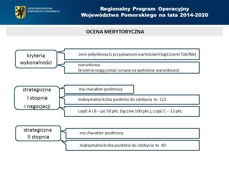 OCENA MERYTORYCZNA Regionalny Program Operacyjny Województwa Pomorskiego na lata 2014-2020 kryteria wykonalności strategiczna I stopnia i negocjacji strategiczna II stopnia zero-jedynkowa (z przypisanymi wartościami logicznymi Tak/Nie) warunkowa (kryteria mogą zostać uznane za spełnione warunkowo) ma charakter punktowy maksymalna liczba punktów do zdobycia to 122 część A i B – po 50 pkt.