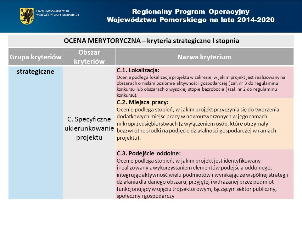Grupa kryteriów Obszar kryteriów Nazwa kryterium strategiczne C.