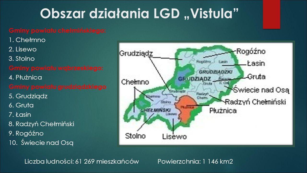 """Obszar działania LGD """"Vistula Gminy powiatu chełmińskiego: 1."""