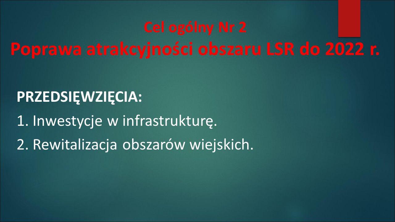 Cel ogólny Nr 2 Poprawa atrakcyjności obszaru LSR do 2022 r.