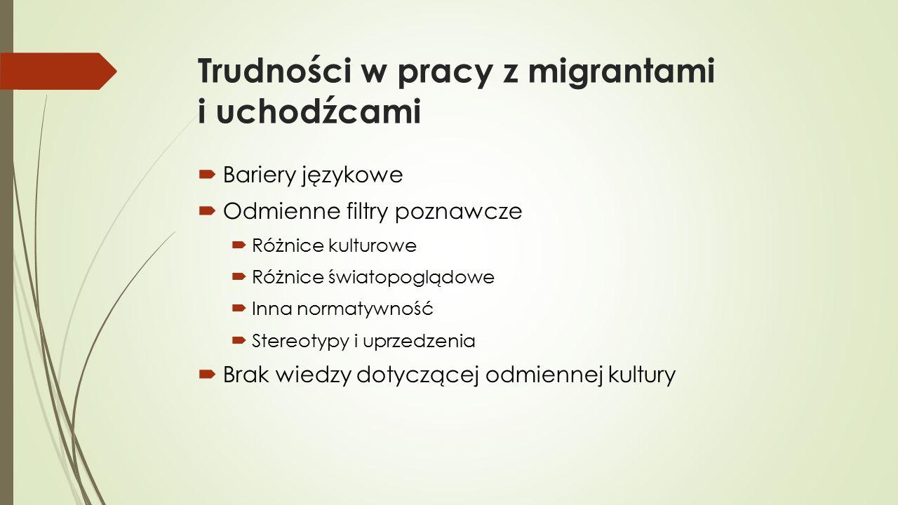 Trudności w pracy z migrantami i uchodźcami  Bariery językowe  Odmienne filtry poznawcze  Różnice kulturowe  Różnice światopoglądowe  Inna normatywność  Stereotypy i uprzedzenia  Brak wiedzy dotyczącej odmiennej kultury