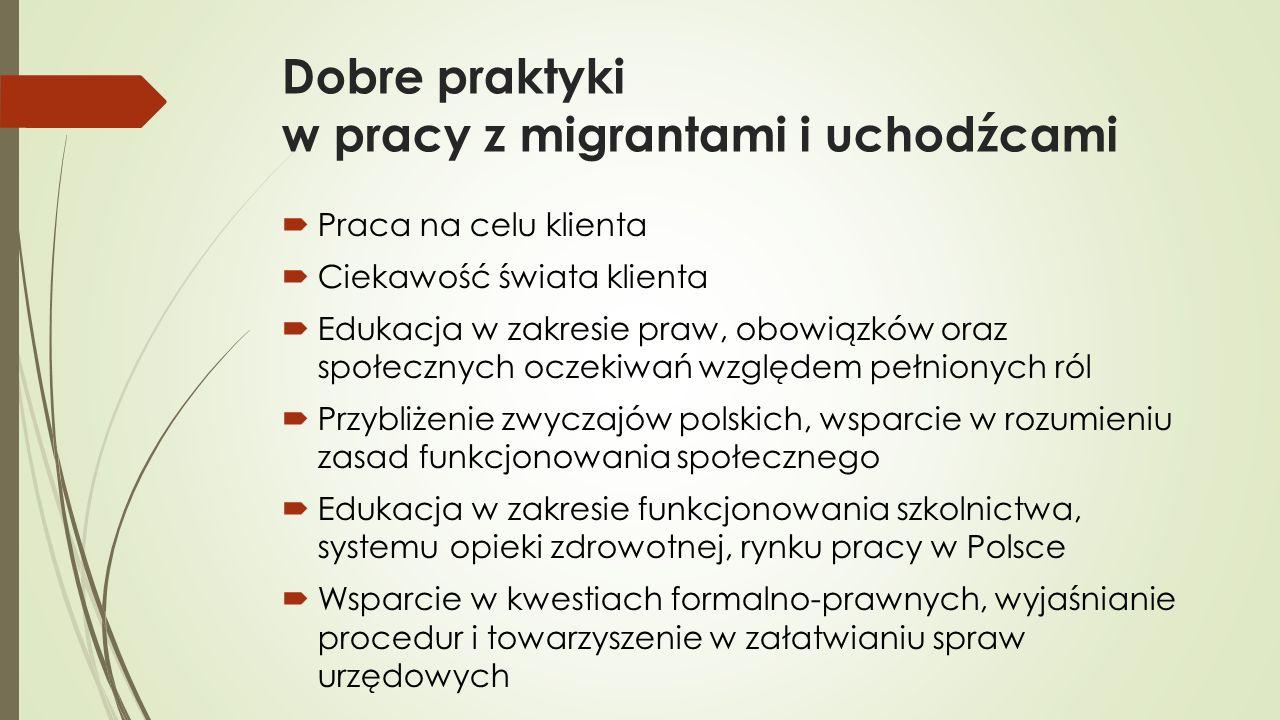 Dobre praktyki w pracy z migrantami i uchodźcami  Praca na celu klienta  Ciekawość świata klienta  Edukacja w zakresie praw, obowiązków oraz społecznych oczekiwań względem pełnionych ról  Przybliżenie zwyczajów polskich, wsparcie w rozumieniu zasad funkcjonowania społecznego  Edukacja w zakresie funkcjonowania szkolnictwa, systemu opieki zdrowotnej, rynku pracy w Polsce  Wsparcie w kwestiach formalno-prawnych, wyjaśnianie procedur i towarzyszenie w załatwianiu spraw urzędowych