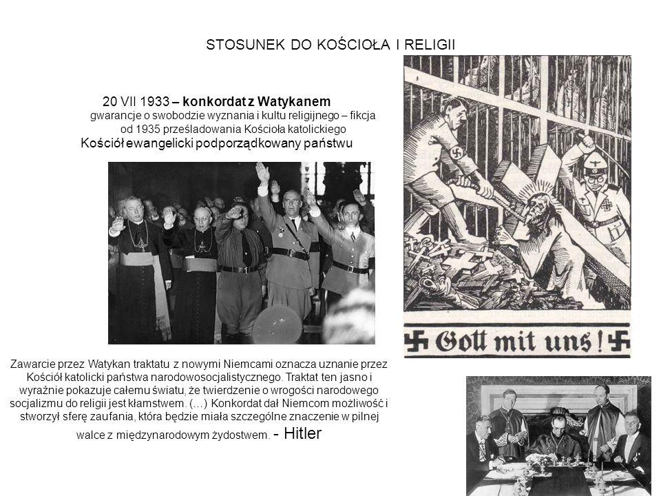 STOSUNEK DO KOŚCIOŁA I RELIGII 20 VII 1933 – konkordat z Watykanem gwarancje o swobodzie wyznania i kultu religijnego – fikcja od 1935 prześladowania