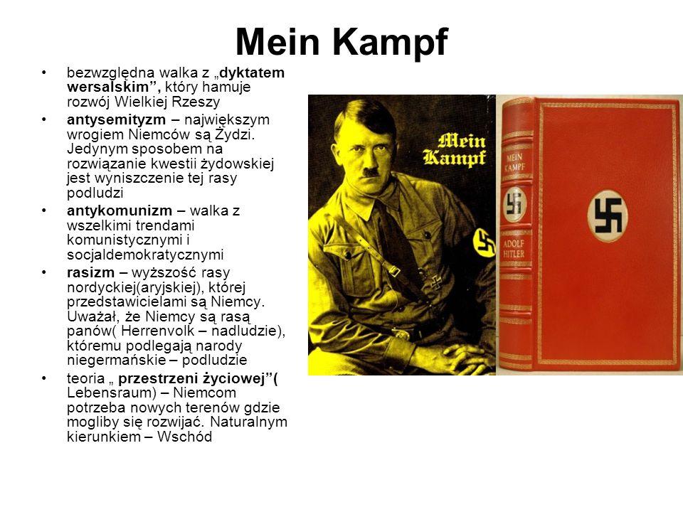 """Mein Kampf bezwzględna walka z """"dyktatem wersalskim"""", który hamuje rozwój Wielkiej Rzeszy antysemityzm – największym wrogiem Niemców są Żydzi. Jedynym"""