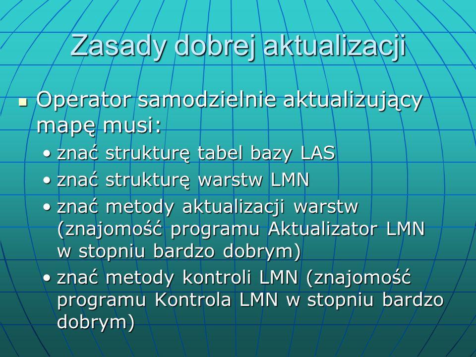 Zasady dobrej aktualizacji Operator samodzielnie aktualizujący mapę musi: Operator samodzielnie aktualizujący mapę musi: znać strukturę tabel bazy LASznać strukturę tabel bazy LAS znać strukturę warstw LMNznać strukturę warstw LMN znać metody aktualizacji warstw (znajomość programu Aktualizator LMN w stopniu bardzo dobrym)znać metody aktualizacji warstw (znajomość programu Aktualizator LMN w stopniu bardzo dobrym) znać metody kontroli LMN (znajomość programu Kontrola LMN w stopniu bardzo dobrym)znać metody kontroli LMN (znajomość programu Kontrola LMN w stopniu bardzo dobrym)
