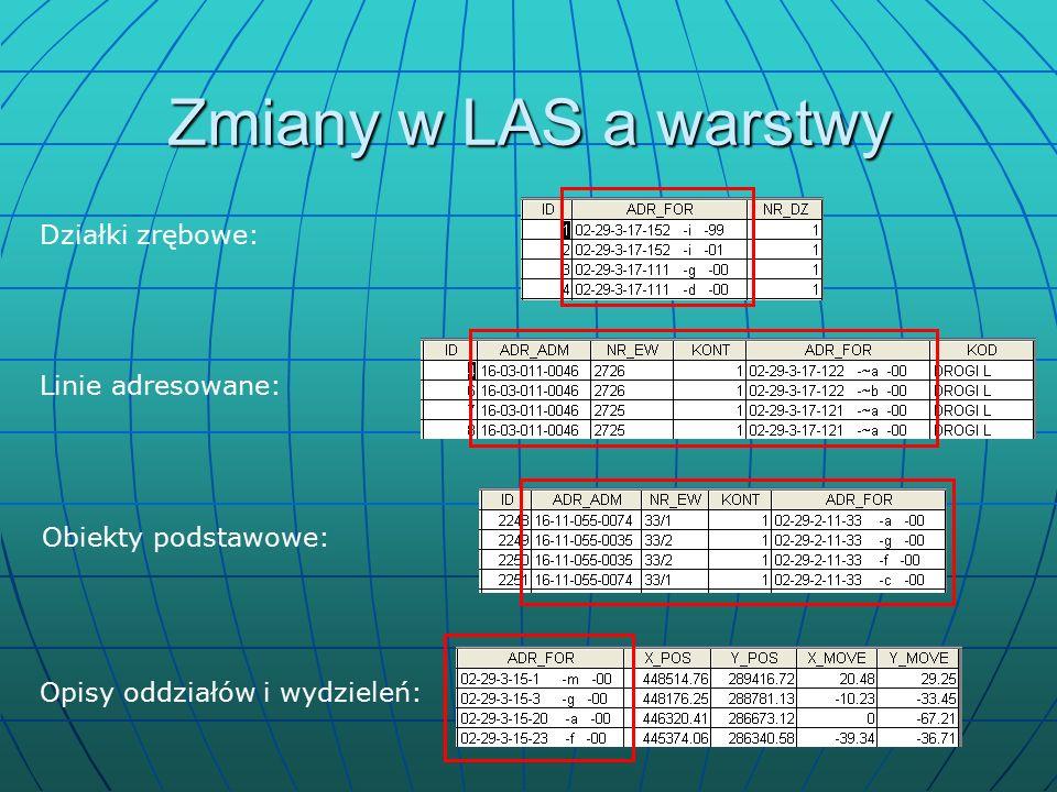 Zmiany w LAS a warstwy Działki zrębowe: Linie adresowane: Obiekty podstawowe: Opisy oddziałów i wydzieleń: