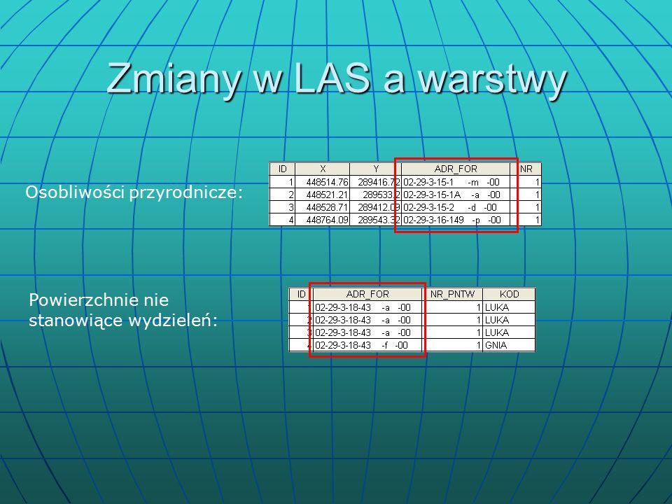 Zmiany w adresach administracyjnych Wszelkie zmiany adresowe w bazie LAS wymagają odpowiednich zmian w adresacji obiektów mapy – zmiana numeracji działek, zmiana adresów administracyjnych itp.