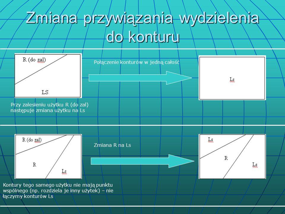 Zmiana przywiązania wydzielenia do konturu Przy zalesieniu użytku R (do zal) następuje zmiana użytku na Ls Zmiana R na Ls Kontury tego samego użytku nie mają punktu wspólnego (np.