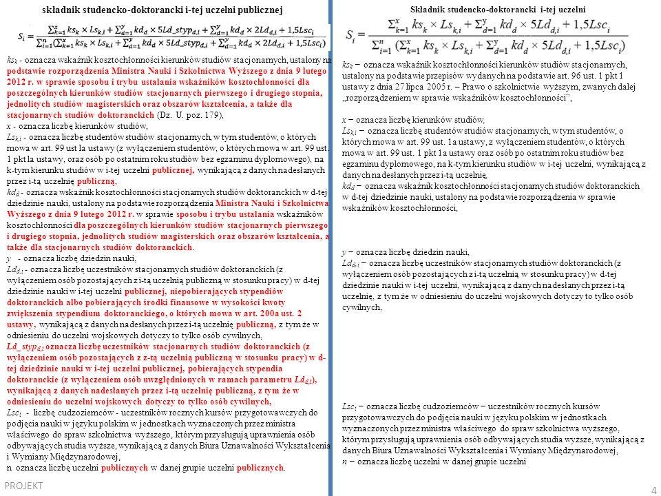 składnik studencko-doktorancki i-tej uczelni publicznej ks k - oznacza wskaźnik kosztochłonności kierunków studiów stacjonarnych, ustalony na podstawie rozporządzenia Ministra Nauki i Szkolnictwa Wyższego z dnia 9 lutego 2012 r.