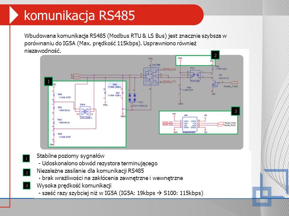 komunikacja RS485 Stabilne poziomy sygnałów - Udoskonalono obwód rezystora terminującego Niezależne zasilanie dla komunikacji RS485 - brak wrażliwości