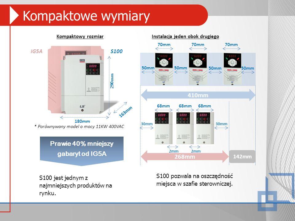 Kompaktowe wymiary Prawie 40% mniejszy gabaryt od IG5A 290mm 180mm 163mm S100iG5A * Porównywany model o mocy 11KW 400VAC S100 jest jednym z najmniejsz