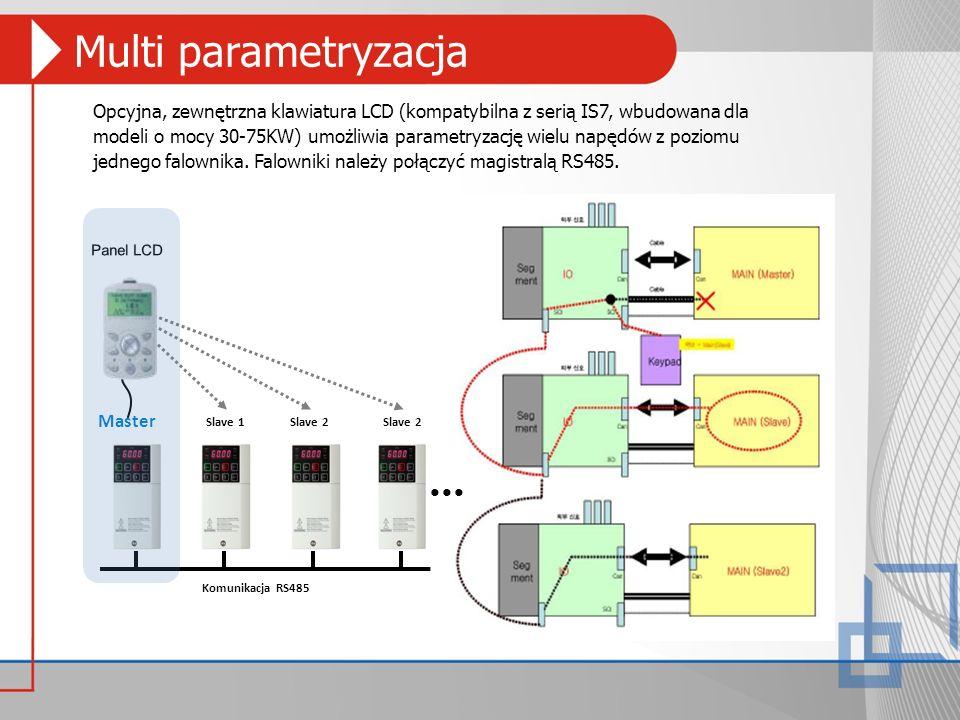 Multi parametryzacja Opcyjna, zewnętrzna klawiatura LCD (kompatybilna z serią IS7, wbudowana dla modeli o mocy 30-75KW) umożliwia parametryzację wielu
