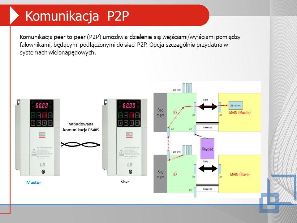Komunikacja P2P Komunikacja peer to peer (P2P) umożliwia dzielenie się wejściami/wyjściami pomiędzy falownikami, będącymi podłączonymi do sieci P2P. O