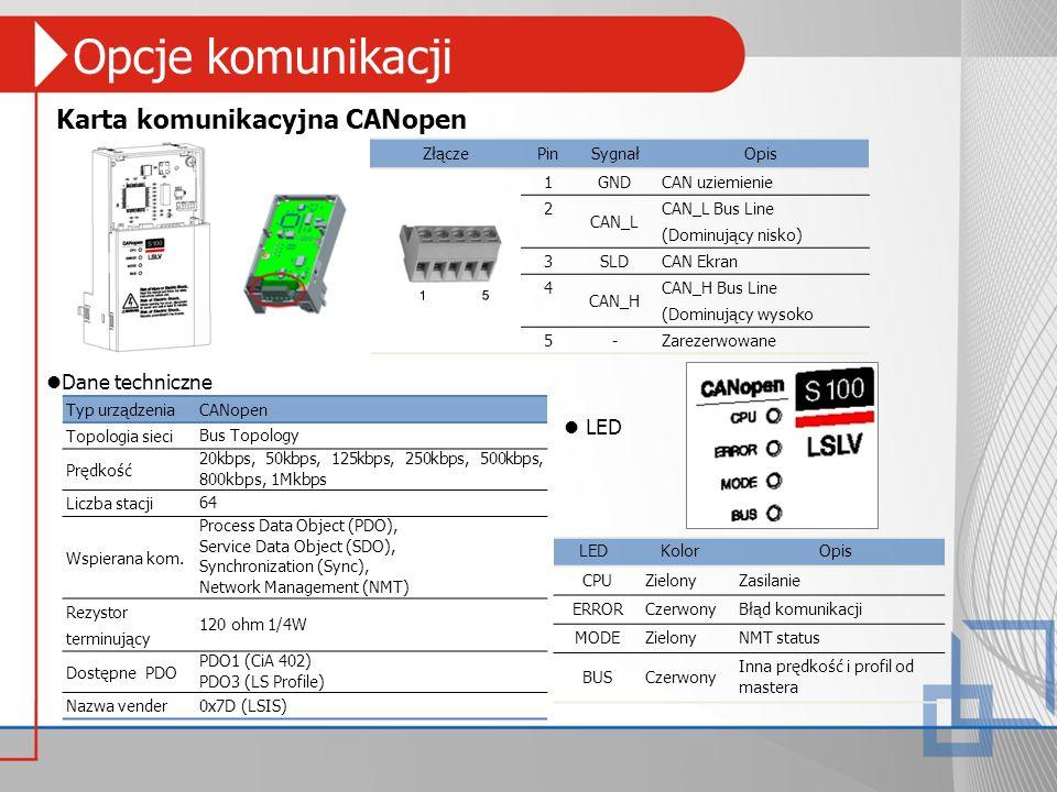 Opcje komunikacji Karta komunikacyjna CANopen ZłączePinSygnałOpis 1 GNDCAN uziemienie 2 CAN_L CAN_L Bus Line (Dominujący nisko) 3 SLDCAN Ekran 4 CAN_H