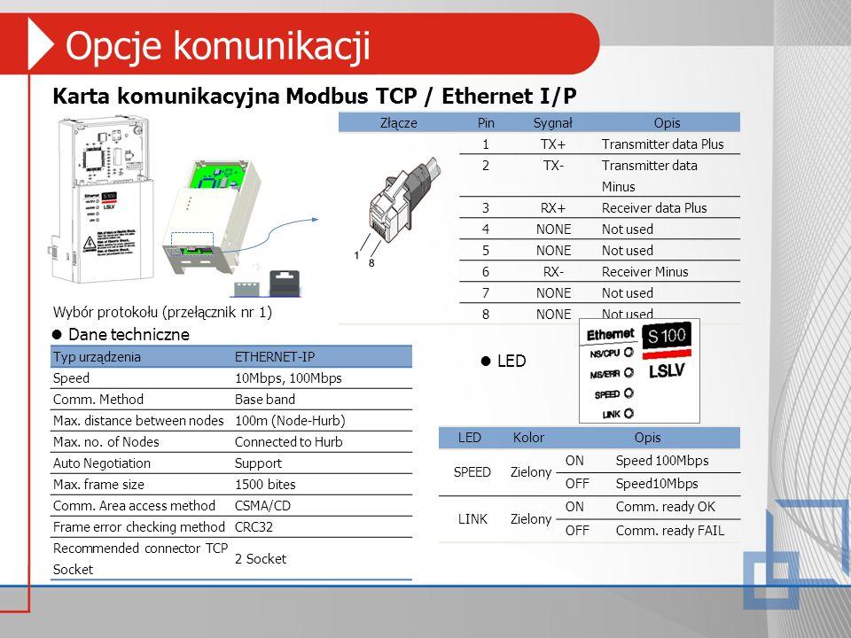 Opcje komunikacji Karta komunikacyjna Modbus TCP / Ethernet I/P ZłączePinSygnałOpis 1TX+Transmitter data Plus 2TX- Transmitter data Minus 3RX+Receiver