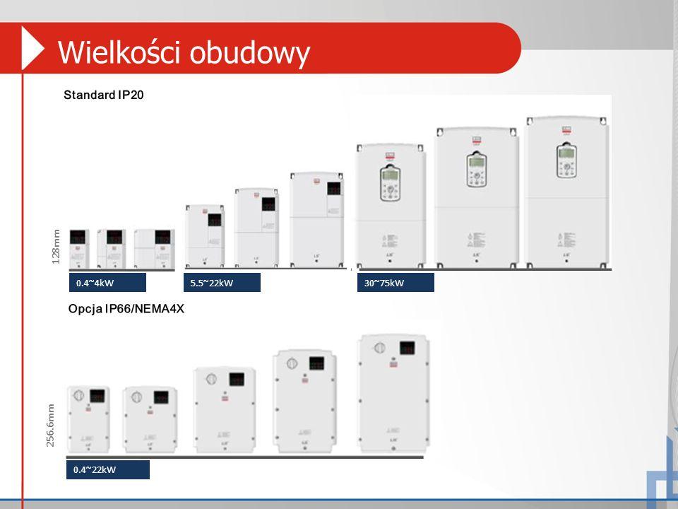 Wielkości obudowy 0.4~22kW 0.4~4kW5.5~22kW30~75kW 128mm 256.6mm