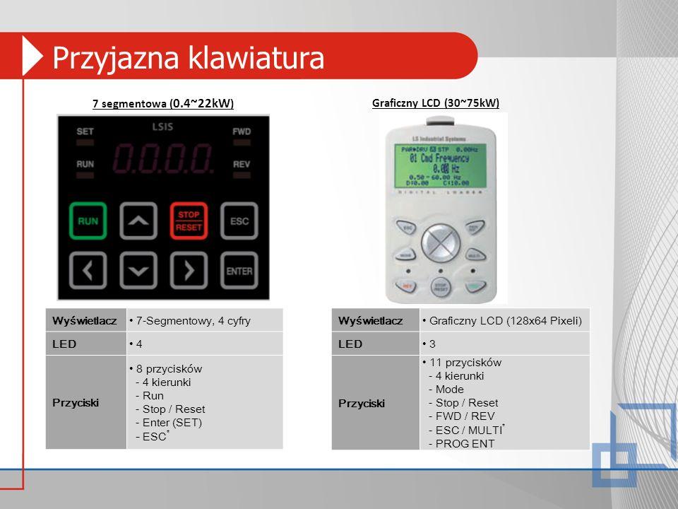 Przyjazna klawiatura Wyświetlacz 7-Segmentowy, 4 cyfry LED 4 Przyciski 8 przycisków - 4 kierunki - Run - Stop / Reset - Enter (SET) - ESC * 7 segmento