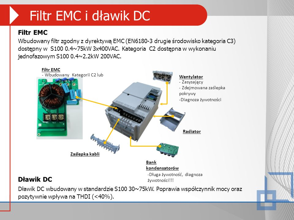 Filtr EMC i dławik DC Wbudowany filtr zgodny z dyrektywą EMC (EN6180-3 drugie środowisko kategoria C3) dostępny w S100 0.4~75kW 3x400VAC. Kategoria C2