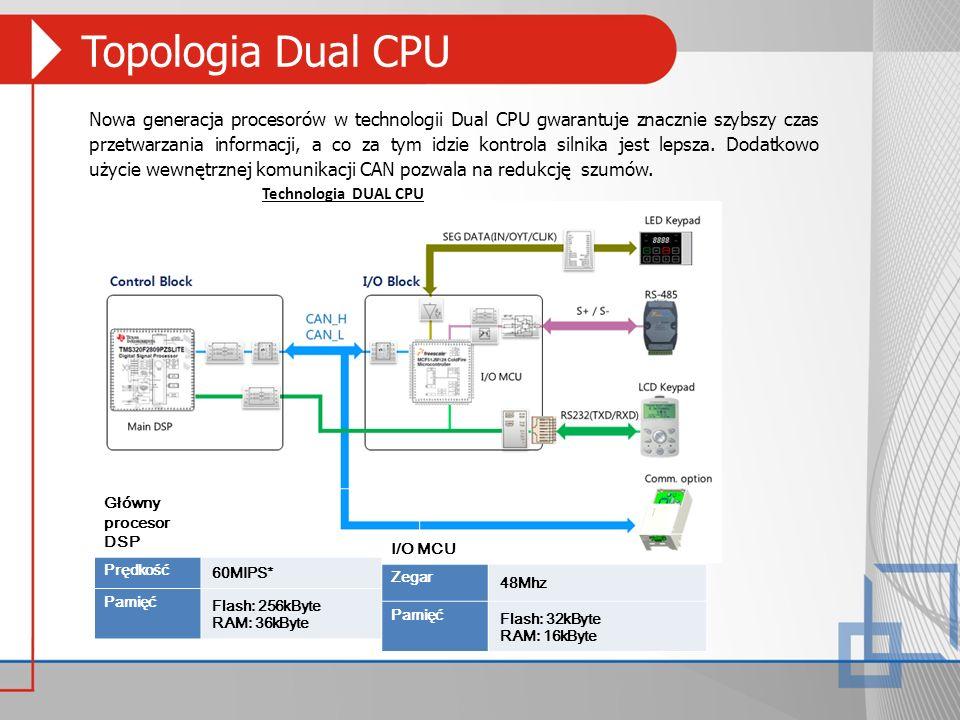 Topologia Dual CPU Nowa generacja procesorów w technologii Dual CPU gwarantuje znacznie szybszy czas przetwarzania informacji, a co za tym idzie kontr