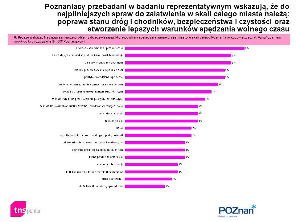 8. Proszę wskazać trzy najważniejsze problemy do rozwiązania, które powinny zostać załatwione przez miasto w skali całego Poznania oraz powiedzieć, ja