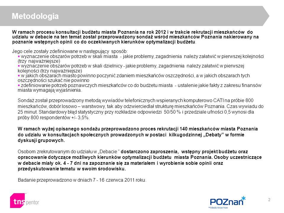 2 W ramach procesu konsultacji budżetu miasta Poznania na rok 2012 i w trakcie rekrutacji mieszkańców do udziału w debacie na ten temat został przeprowadzony sondaż wśród mieszkańców Poznania nakierowany na poznanie wstępnych opinii co do oczekiwanych kierunków optymalizacji budżetu.