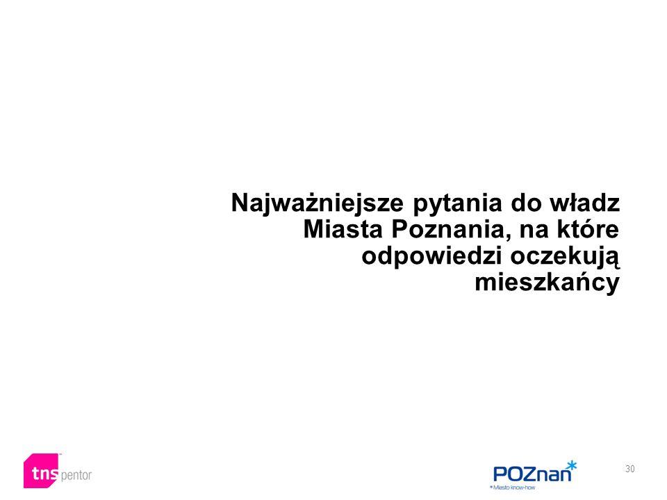 30 Najważniejsze pytania do władz Miasta Poznania, na które odpowiedzi oczekują mieszkańcy