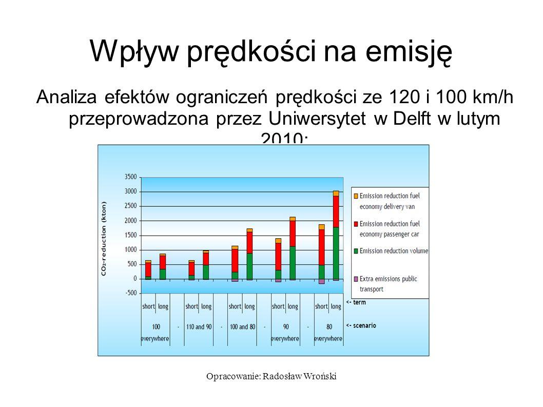 Opracowanie: Radosław Wroński Wpływ prędkości na emisję Analiza efektów ograniczeń prędkości ze 120 i 100 km/h przeprowadzona przez Uniwersytet w Delft w lutym 2010: