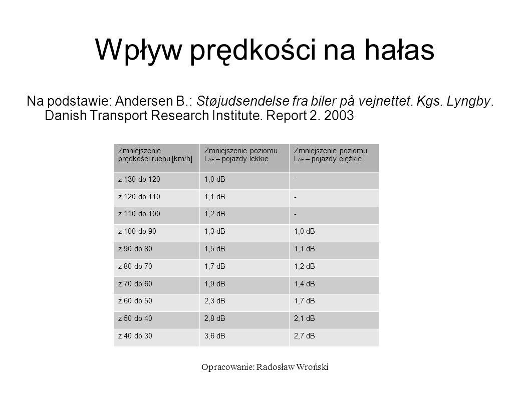 Opracowanie: Radosław Wroński Wpływ prędkości na hałas Na podstawie: Andersen B.: Støjudsendelse fra biler på vejnettet. Kgs. Lyngby. Danish Transport
