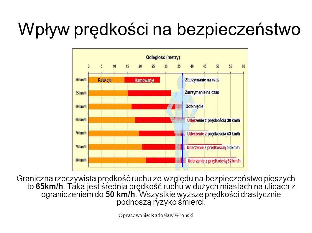 Opracowanie: Radosław Wroński Wpływ prędkości na bezpieczeństwo Graniczna rzeczywista prędkość ruchu ze względu na bezpieczeństwo pieszych to 65km/h.