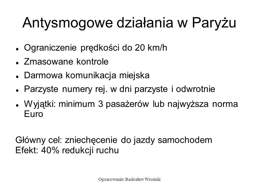 Opracowanie: Radosław Wroński Antysmogowe działania w Paryżu Ograniczenie prędkości do 20 km/h Zmasowane kontrole Darmowa komunikacja miejska Parzyste numery rej.