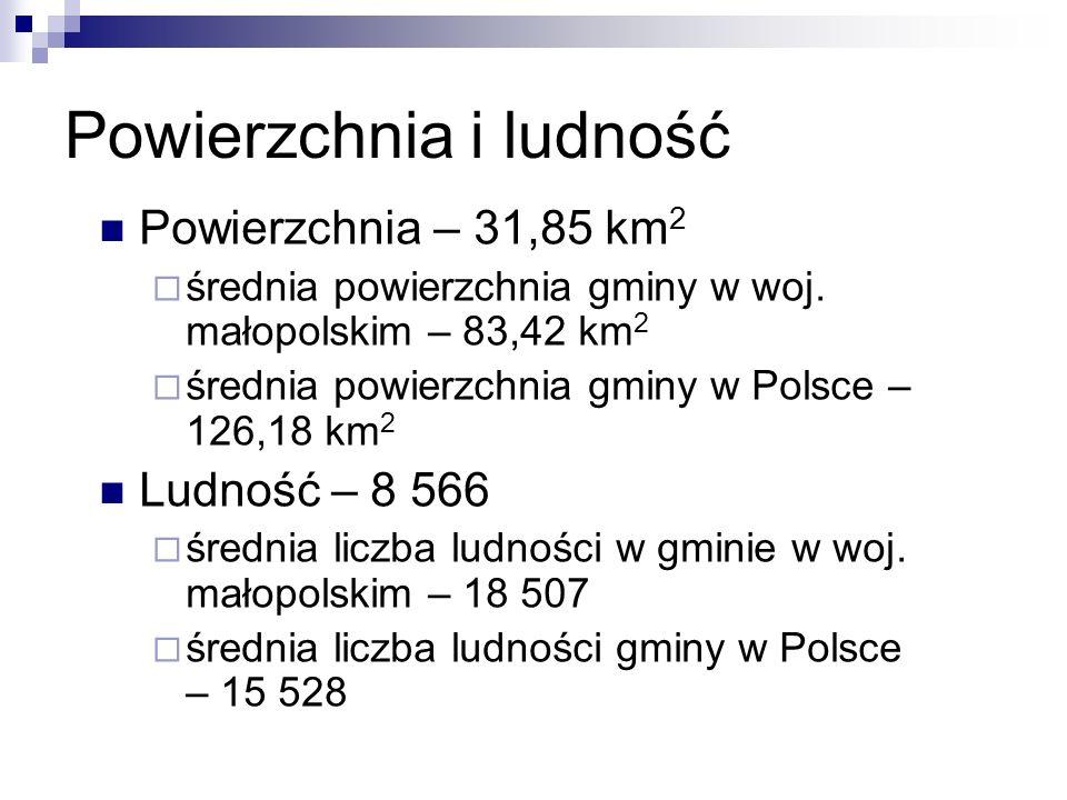 Powierzchnia i ludność Powierzchnia – 31,85 km 2  średnia powierzchnia gminy w woj.