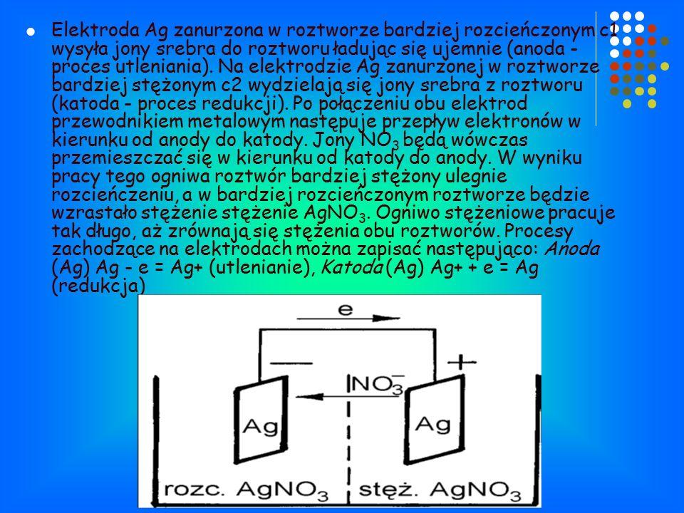 Elektroda Ag zanurzona w roztworze bardziej rozcieńczonym c1 wysyła jony srebra do roztworu ładując się ujemnie (anoda - proces utleniania).