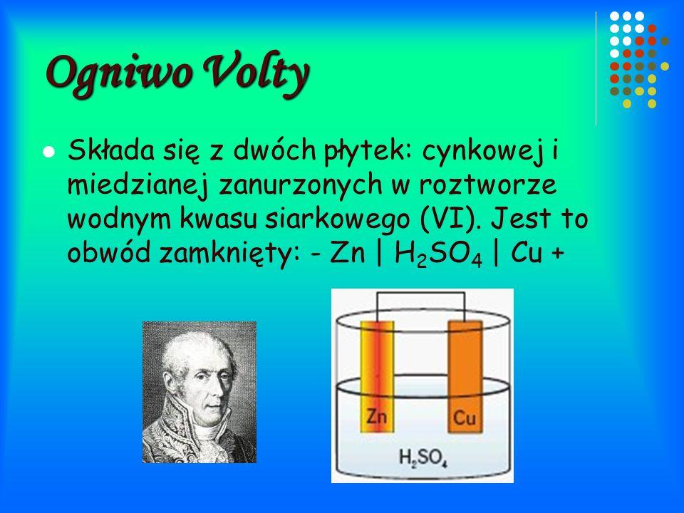 Ogniwo Volty Składa się z dwóch płytek: cynkowej i miedzianej zanurzonych w roztworze wodnym kwasu siarkowego (VI).