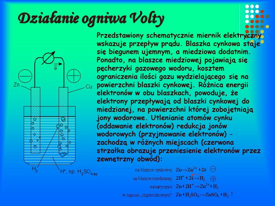 Działanie ogniwa Volty Przedstawiony schematycznie miernik elektryczny wskazuje przepływ prądu.