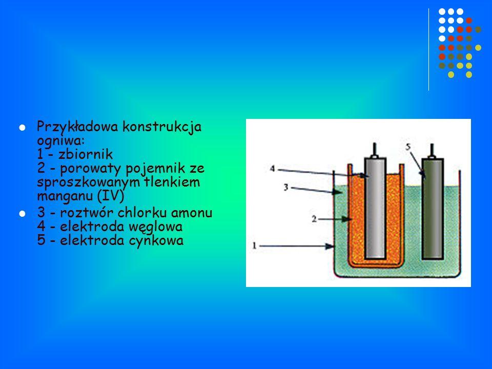Przykładowa konstrukcja ogniwa: 1 - zbiornik 2 - porowaty pojemnik ze sproszkowanym tlenkiem manganu (IV) 3 - roztwór chlorku amonu 4 - elektroda węglowa 5 - elektroda cynkowa