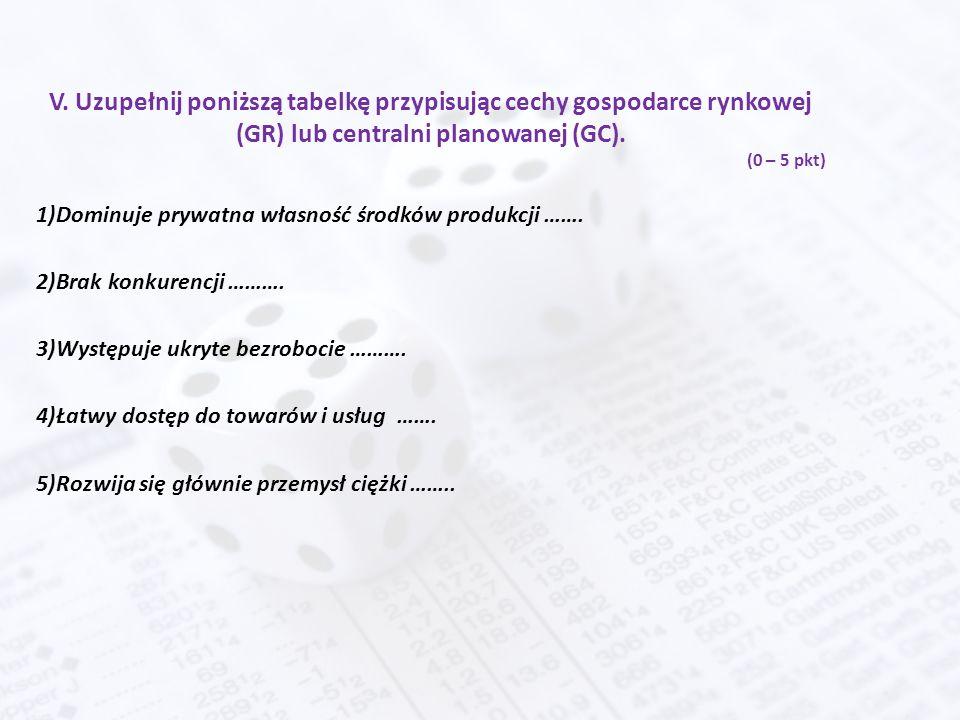 V. Uzupełnij poniższą tabelkę przypisując cechy gospodarce rynkowej (GR) lub centralni planowanej (GC). (0 – 5 pkt) 1)Dominuje prywatna własność środk