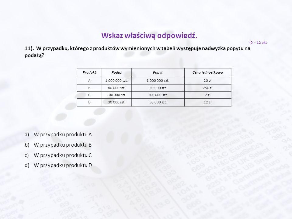 Wskaz właściwą odpowiedź. (0 – 12 pkt 11). W przypadku, którego z produktów wymienionych w tabeli występuje nadwyżka popytu na podażą? a)W przypadku p
