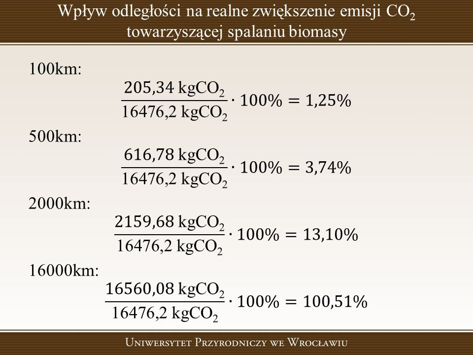 Wpływ odległości na realne zwiększenie emisji CO 2 towarzyszącej spalaniu biomasy